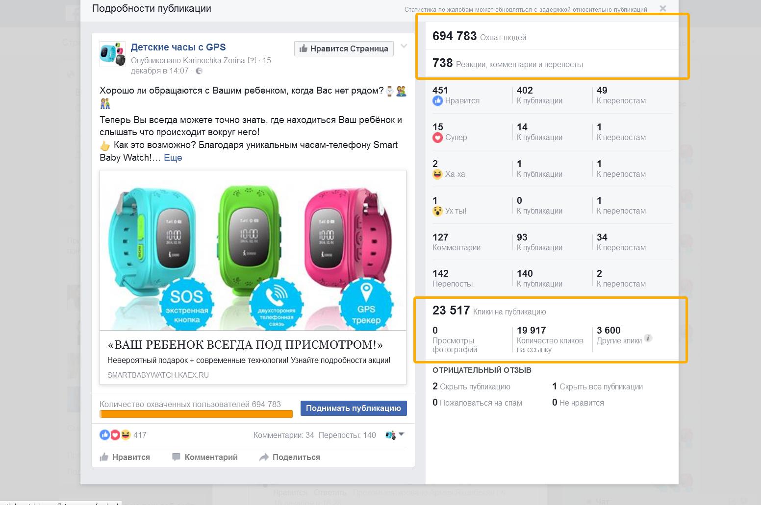 Подробный отчет по рекламному объявлению с детализацией по количеству охваченных пользователей, кликов на сам креатив и нажатий на кнопку «нравится».