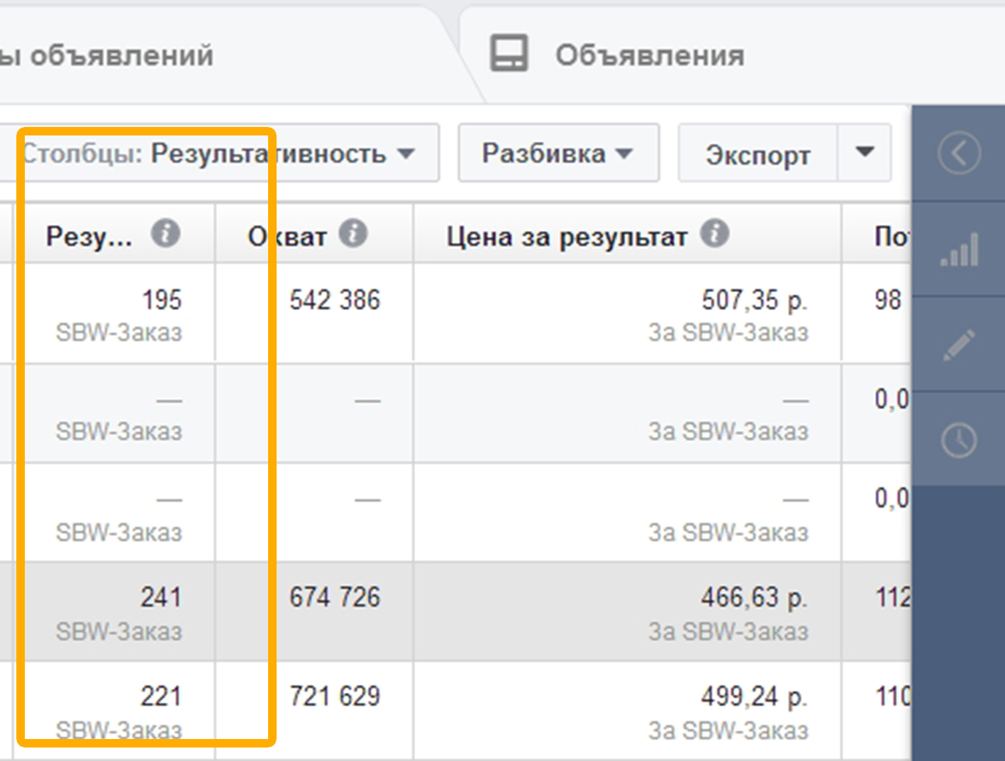 Вариант отчета, со статистикой по количеству полученных конверсий, созданный в менеджере рекламы Фейсбук, для оценки стоимости продажи.