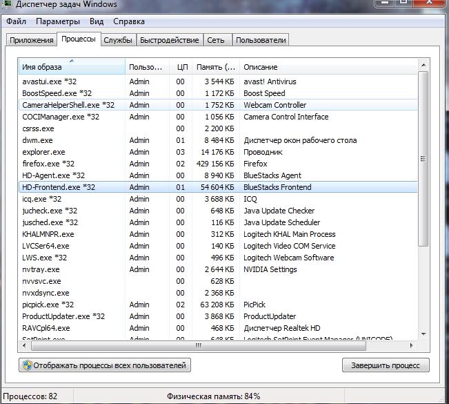Подробные показатели, график и таблица, по которым можно легко анализировать нагрузку на память компьютера эмулятором.