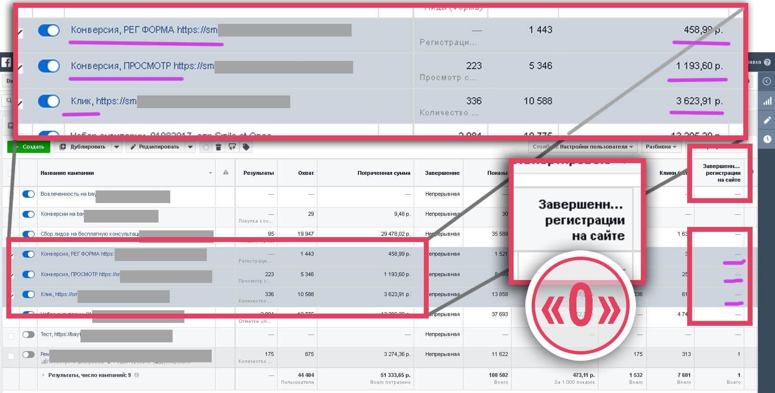 Скрин из менеджера рекламы Фейсбук, с полученными регистрациями на бесплатную консультацию в клинике стоматологии, где видно стоимость клиента.